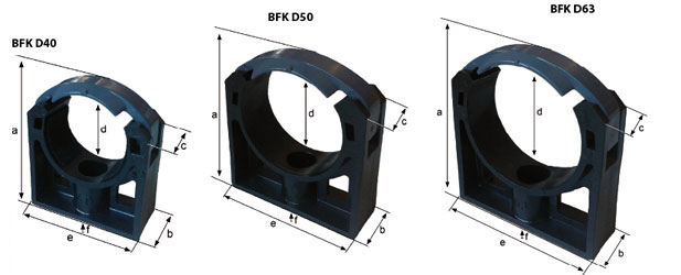 KIRA Fixing clamps BFK D40 / D50 / D63
